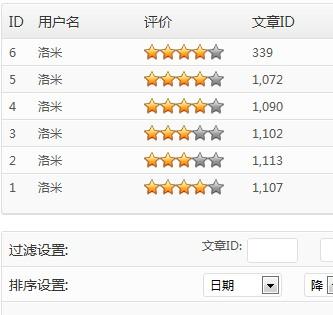 超强评分插件wp-postratings汉化版 3